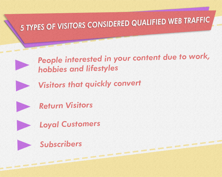 5 types of visitors considered qualified web traffic
